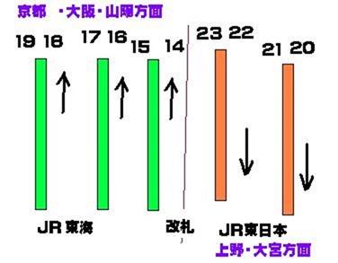 東京駅新幹線ホーム単純図[4]